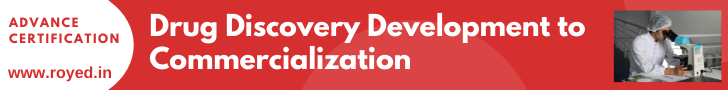drug discovery development to commercialization