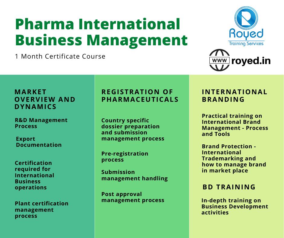 pharma international management course syllabus